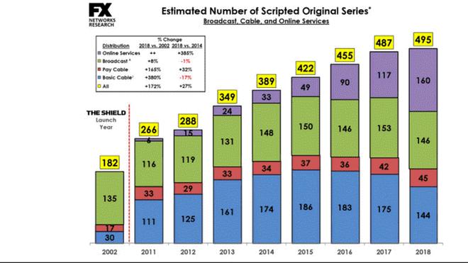01 Netflix Como ha revolucionado la produccion de series tras su llegada