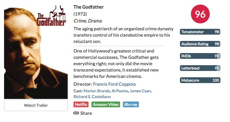 02 Una sola web resume criticas de Rotten Tomatoes IMDb y Metacritic